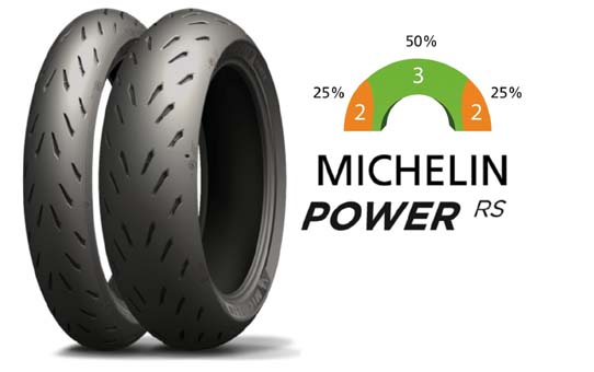 """Unveiled at the """"MICHELIN Australian Motorcycle Grand Prix"""""""